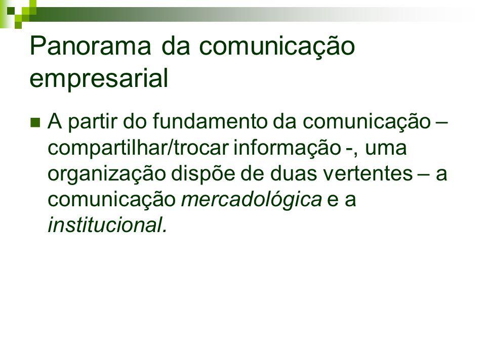 Panorama da comunicação empresarial A partir do fundamento da comunicação – compartilhar/trocar informação -, uma organização dispõe de duas vertentes