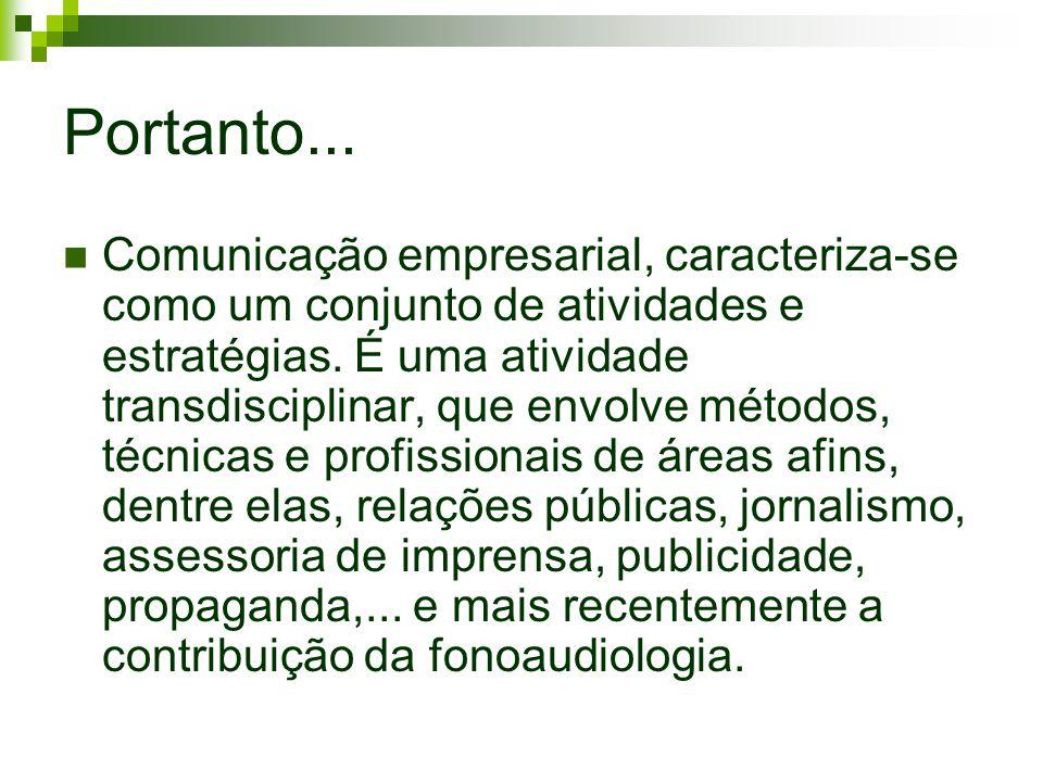 Portanto... Comunicação empresarial, caracteriza-se como um conjunto de atividades e estratégias. É uma atividade transdisciplinar, que envolve método