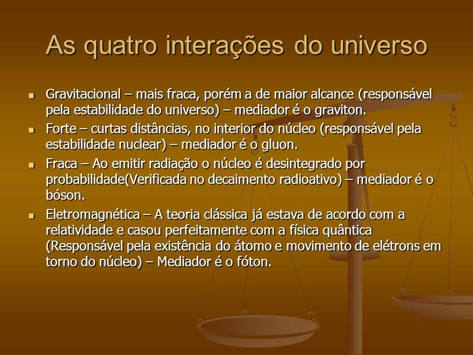 As quatro interações do universo Gravitacional – mais fraca, porém a de maior alcance (responsável pela estabilidade do universo) – mediador é o graviton.