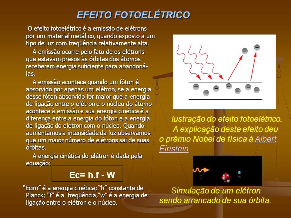 EFEITO FOTOELÉTRICO O efeito fotoelétrico é a emissão de elétrons por um material metálico, quando exposto a um tipo de luz com freqüência relativamente alta.