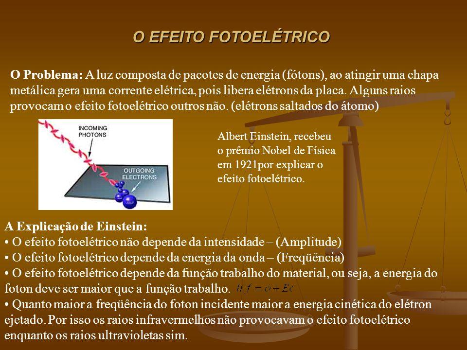 O EFEITO FOTOELÉTRICO O Problema: A luz composta de pacotes de energia (fótons), ao atingir uma chapa metálica gera uma corrente elétrica, pois libera elétrons da placa.
