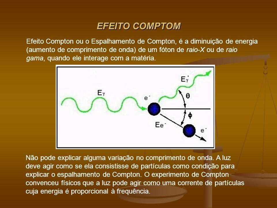 EFEITO COMPTOM Efeito Compton ou o Espalhamento de Compton, é a diminuição de energia (aumento de comprimento de onda) de um fóton de raio-X ou de raio gama, quando ele interage com a matéria.