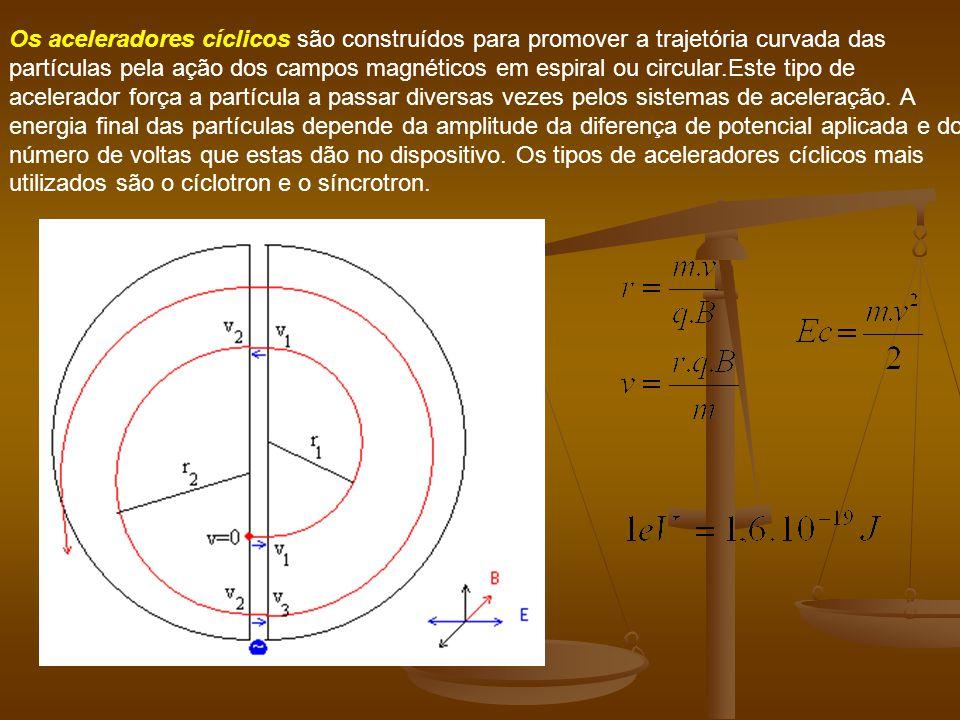 Os aceleradores cíclicos são construídos para promover a trajetória curvada das partículas pela ação dos campos magnéticos em espiral ou circular.Este tipo de acelerador força a partícula a passar diversas vezes pelos sistemas de aceleração.