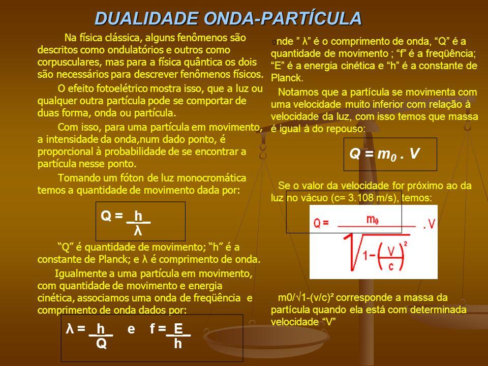 DUALIDADE ONDA-PARTÍCULA Na física clássica, alguns fenômenos são descritos como ondulatórios e outros como corpusculares, mas para a física quântica os dois são necessários para descrever fenômenos físicos.