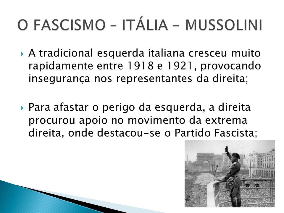 A tradicional esquerda italiana cresceu muito rapidamente entre 1918 e 1921, provocando insegurança nos representantes da direita; Para afastar o peri