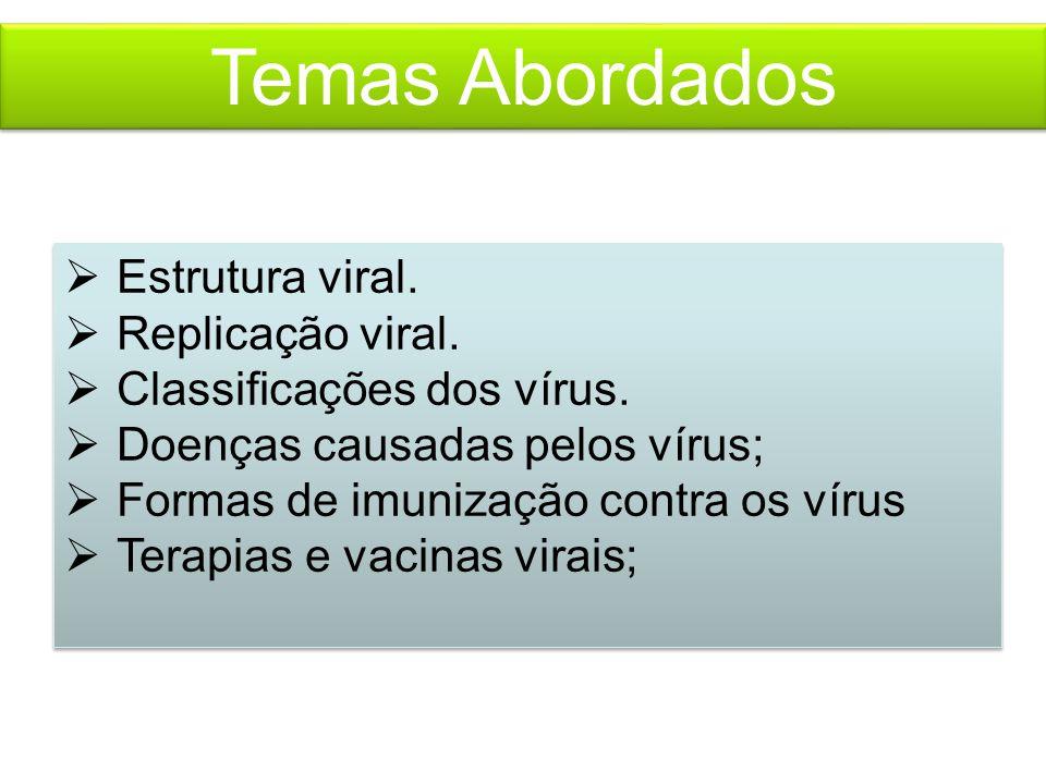 Temas Abordados Estrutura viral. Replicação viral. Classificações dos vírus. Doenças causadas pelos vírus; Formas de imunização contra os vírus Terapi