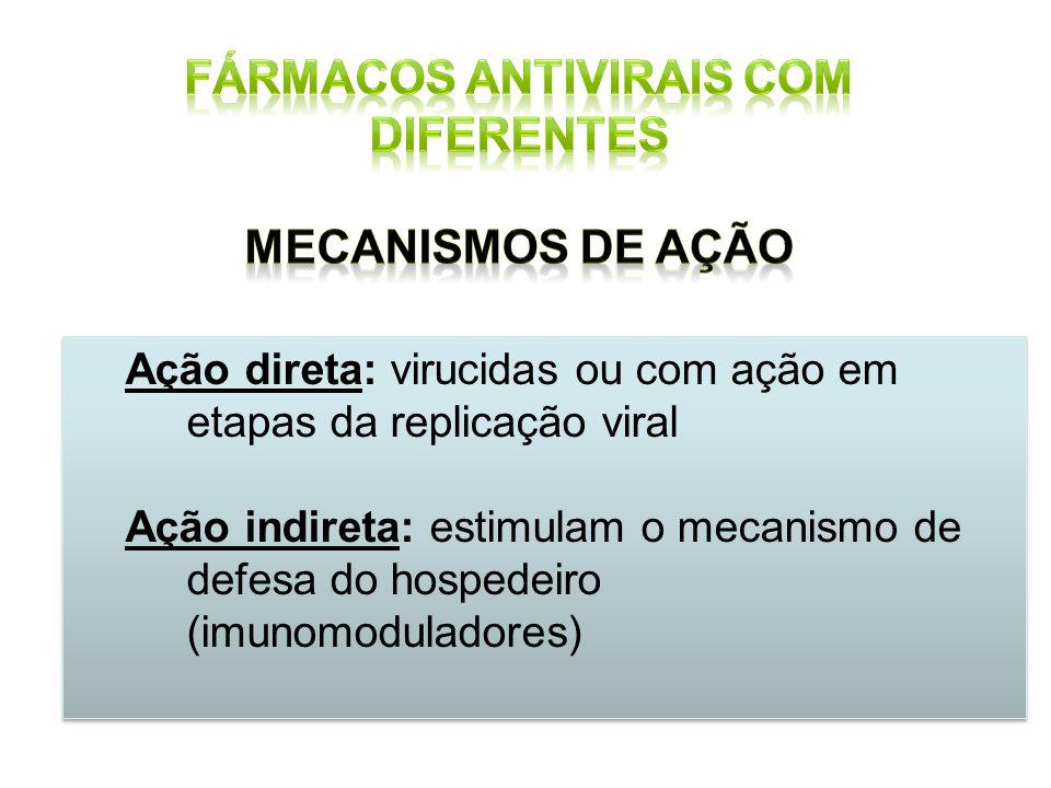Anti-herpéticos: aciclovir, cidofovir, docosanol, famciclovir, foscarnet, fomivirsen, ganciclovir, idoxuridina, penciclovir, trifluridina, brivudina, valaciclovir, valganciclovir, vidarabina Antiinfluenza: amantadina, oseltamivir, rimantadina, zanamivir, peramivir Análogo de nucleosídeo: zidovudina, didanosina, estavudina, zalcitabina, lamivudina, entricitabina, abacavir Não análogo de nucleosídeo: nevirapina, efavirenz, delavirdina Análogo de nucleotídeo: tenofovir, adefovir Inibidores de proteases: saquinavir, indinavir, atazanavir, ritonavir, nelfinavir, amprenavir, lopinavir, tipranavir, darunavir Inibidores de fusão: enfurvitide Inibidores da transcriptase reversa Antiretrovirais Outros: imiquimod, interferons, ribavirina Anti-hepatite: adefovir, lamivudina, entricitabina