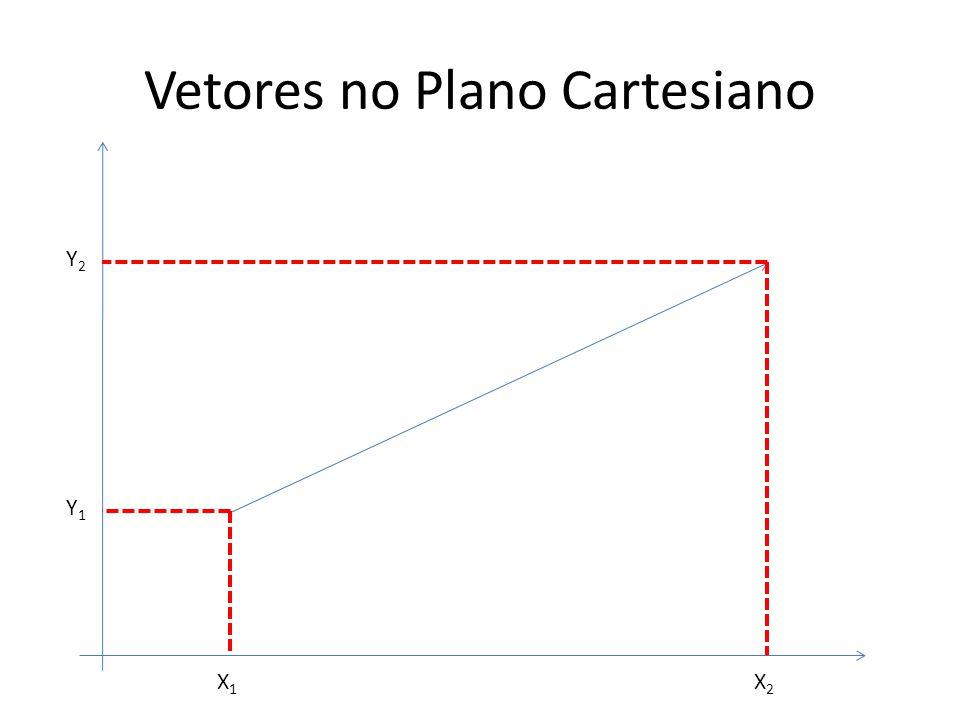 Vetores no Plano Cartesiano Y1Y1 Y2Y2 X1X1 X2X2