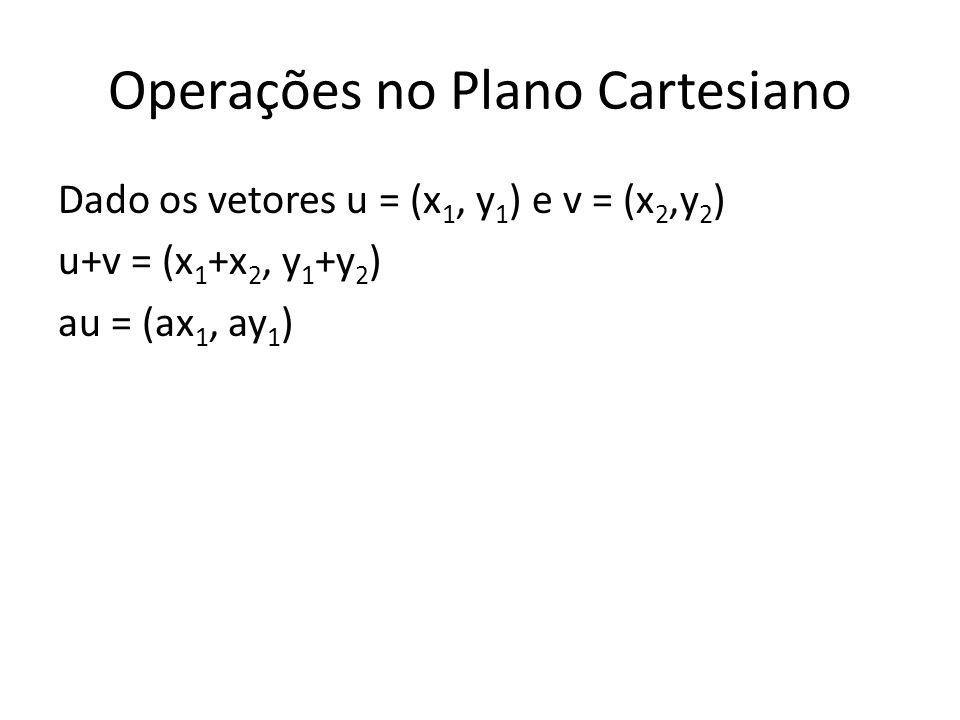 Operações no Plano Cartesiano Dado os vetores u = (x 1, y 1 ) e v = (x 2,y 2 ) u+v = (x 1 +x 2, y 1 +y 2 ) au = (ax 1, ay 1 )