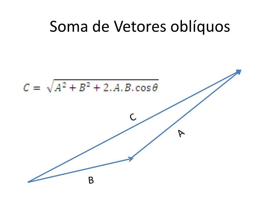 Soma de Vetores oblíquos A B C