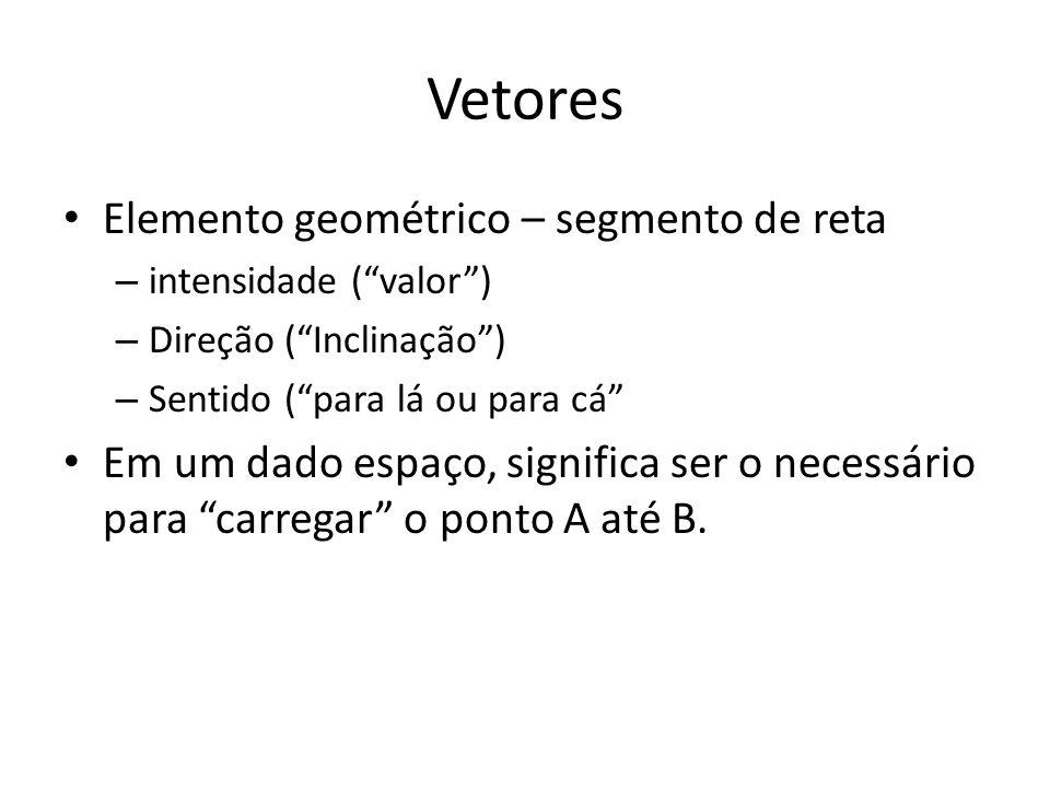 Vetores Elemento geométrico – segmento de reta – intensidade (valor) – Direção (Inclinação) – Sentido (para lá ou para cá Em um dado espaço, significa ser o necessário para carregar o ponto A até B.