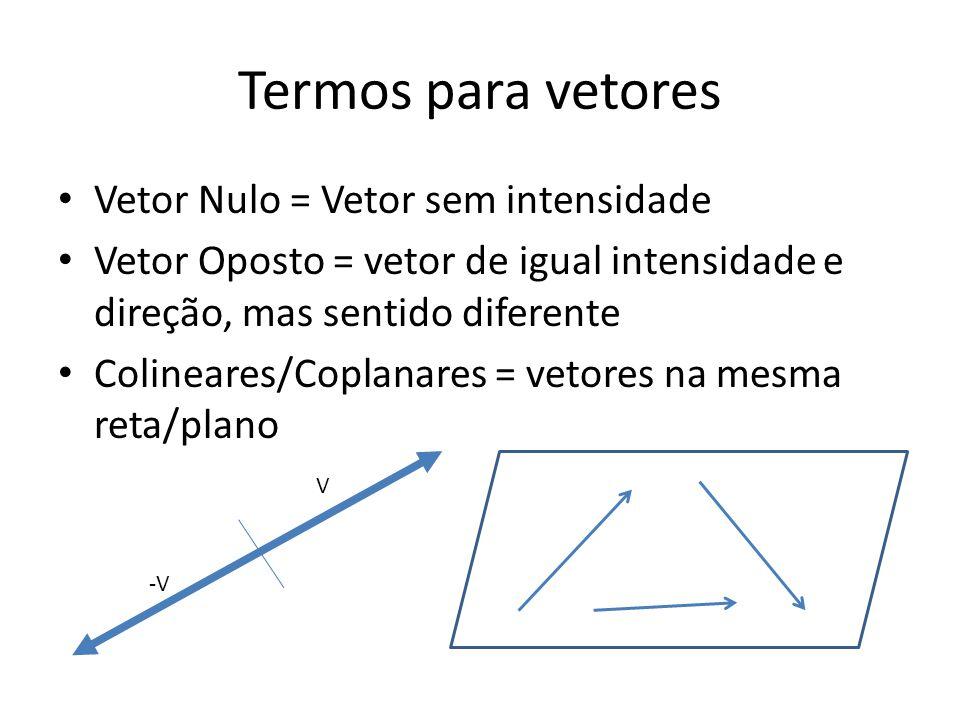 Termos para vetores Vetor Nulo = Vetor sem intensidade Vetor Oposto = vetor de igual intensidade e direção, mas sentido diferente Colineares/Coplanares = vetores na mesma reta/plano -V V