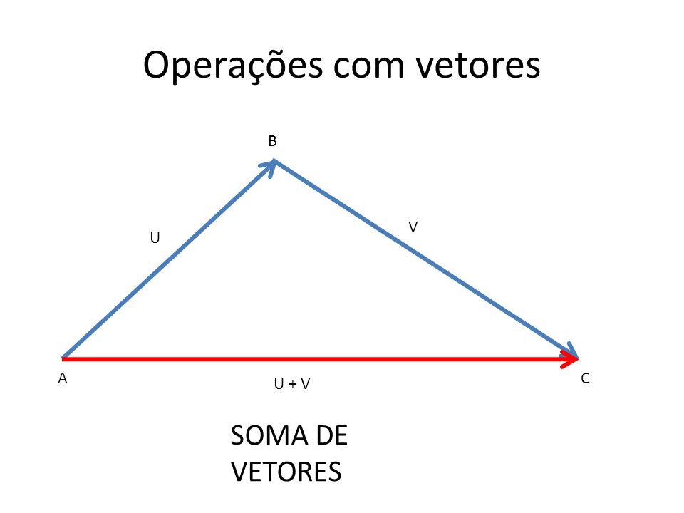 Operações com vetores U V A B C U + V SOMA DE VETORES