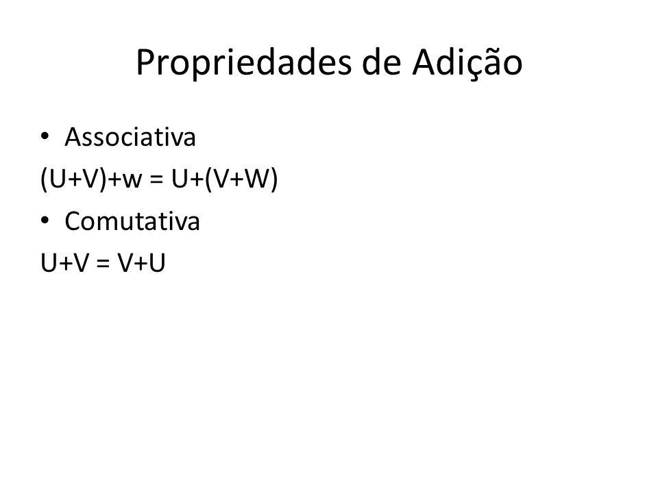 Propriedades de Adição Associativa (U+V)+w = U+(V+W) Comutativa U+V = V+U