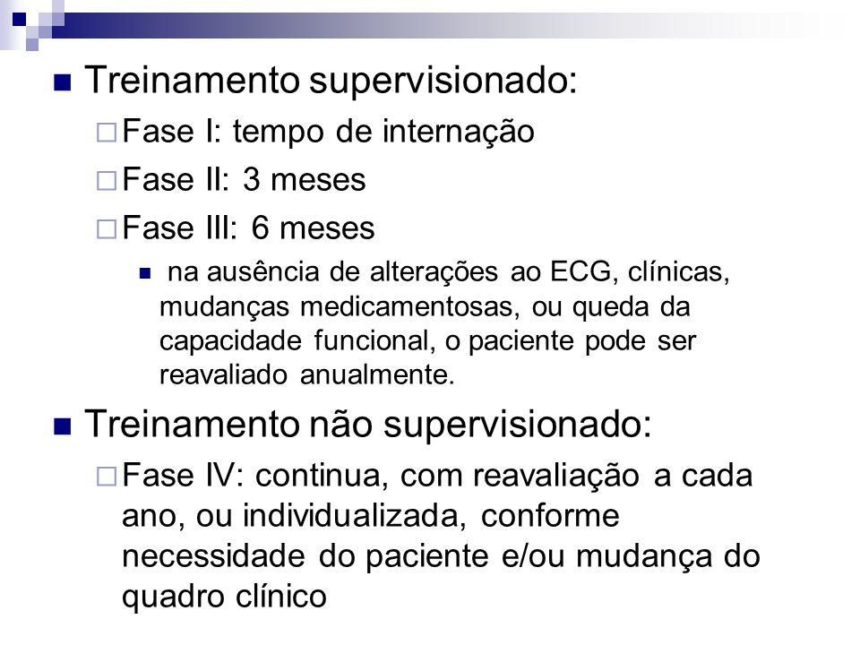 Treinamento supervisionado: Fase I: tempo de internação Fase II: 3 meses Fase III: 6 meses na ausência de alterações ao ECG, clínicas, mudanças medicamentosas, ou queda da capacidade funcional, o paciente pode ser reavaliado anualmente.