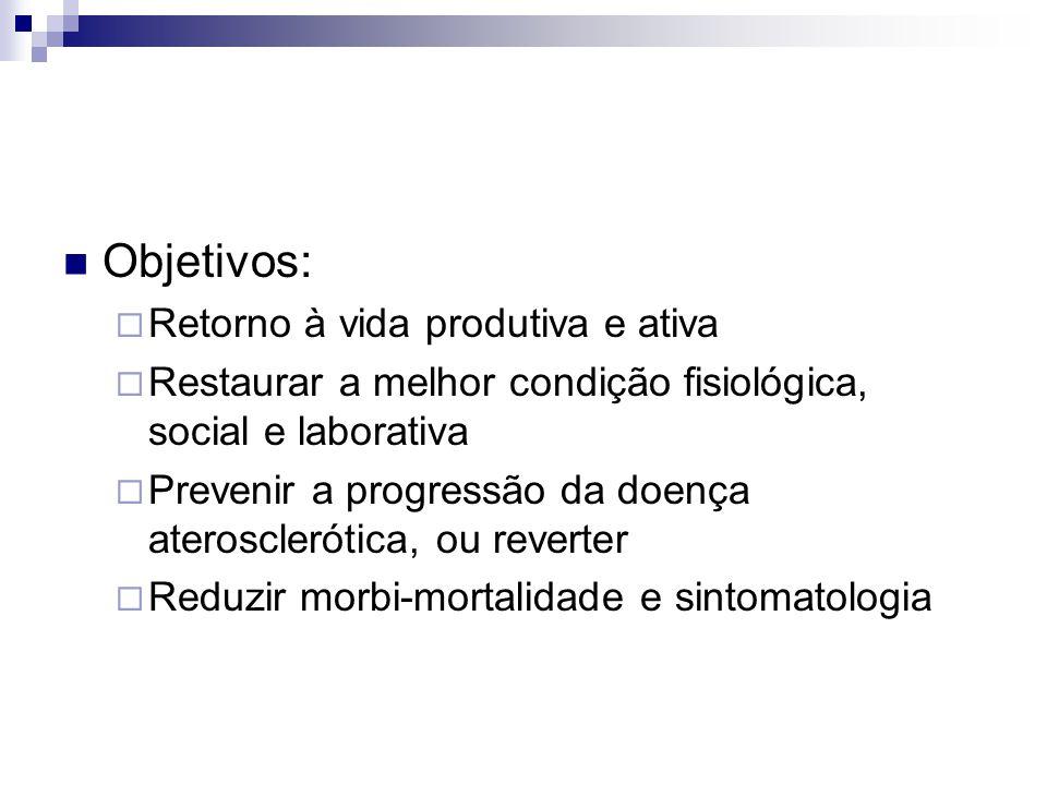 Objetivos: Retorno à vida produtiva e ativa Restaurar a melhor condição fisiológica, social e laborativa Prevenir a progressão da doença aterosclerótica, ou reverter Reduzir morbi-mortalidade e sintomatologia