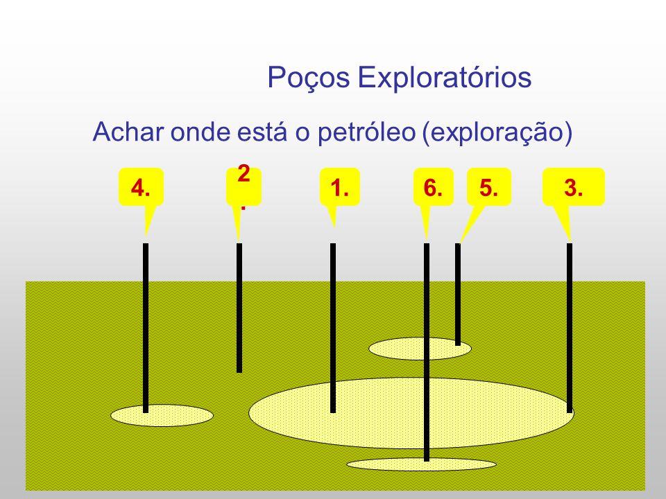Poços Exploratórios 1. 2.2. 4.3.5.6. Achar onde está o petróleo (exploração)