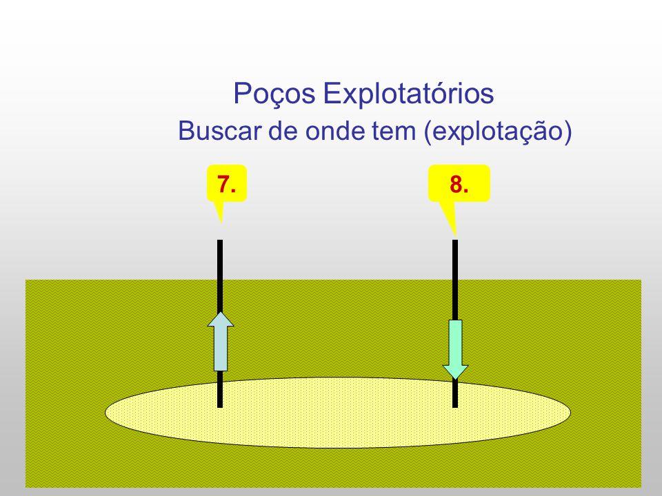 Poços Explotatórios 7. 8. Buscar de onde tem (explotação)
