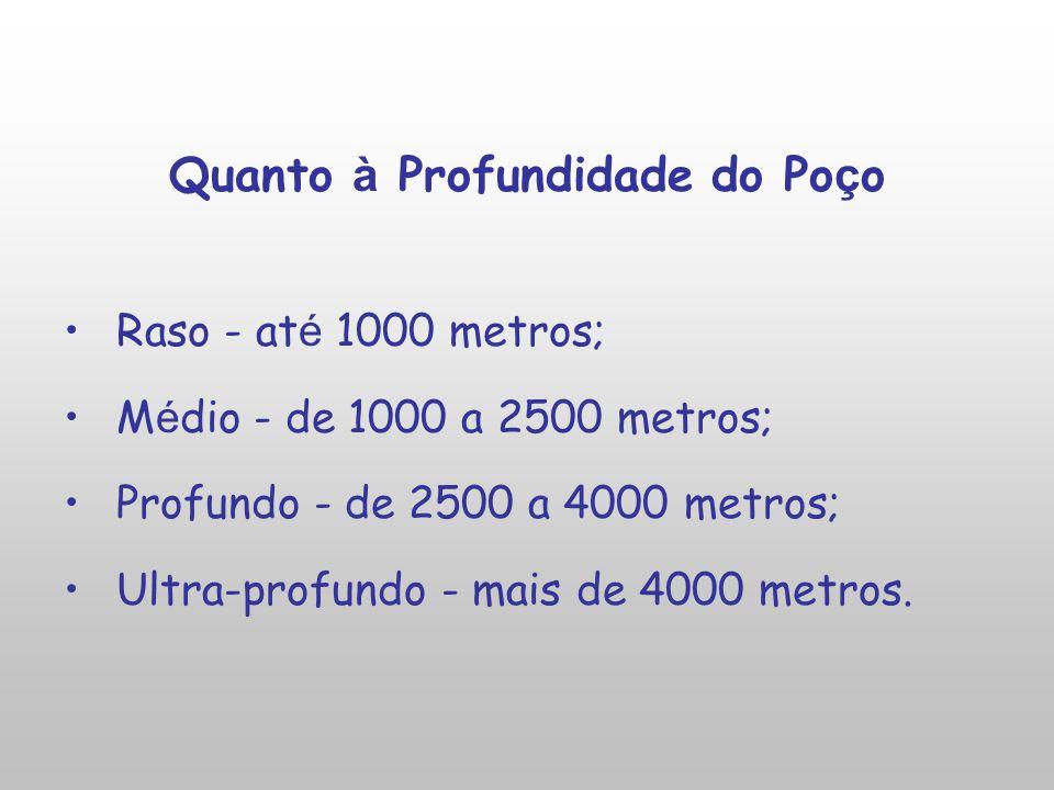 Quanto à Profundidade do Po ç o Raso - at é 1000 metros; M é dio - de 1000 a 2500 metros; Profundo - de 2500 a 4000 metros; Ultra-profundo - mais de 4