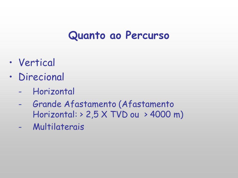 Quanto ao Percurso Vertical Direcional - Horizontal - Grande Afastamento (Afastamento Horizontal: > 2,5 X TVD ou > 4000 m) - Multilaterais