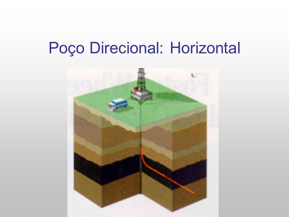 Poço Direcional: Horizontal