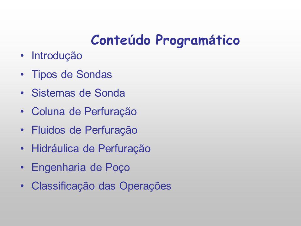 Conte ú do Program á tico Introdução Tipos de Sondas Sistemas de Sonda Coluna de Perfuração Fluidos de Perfuração Hidráulica de Perfuração Engenharia