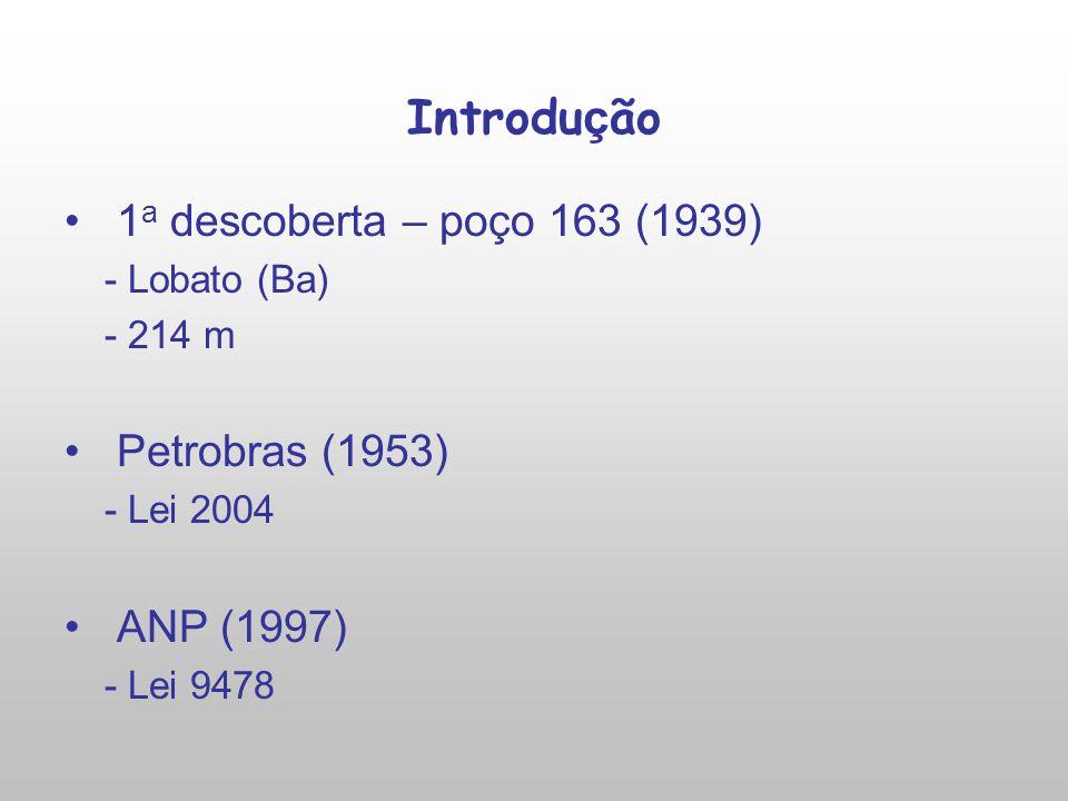 Introdu ç ão 1 a descoberta – poço 163 (1939) - Lobato (Ba) - 214 m Petrobras (1953) - Lei 2004 ANP (1997) - Lei 9478