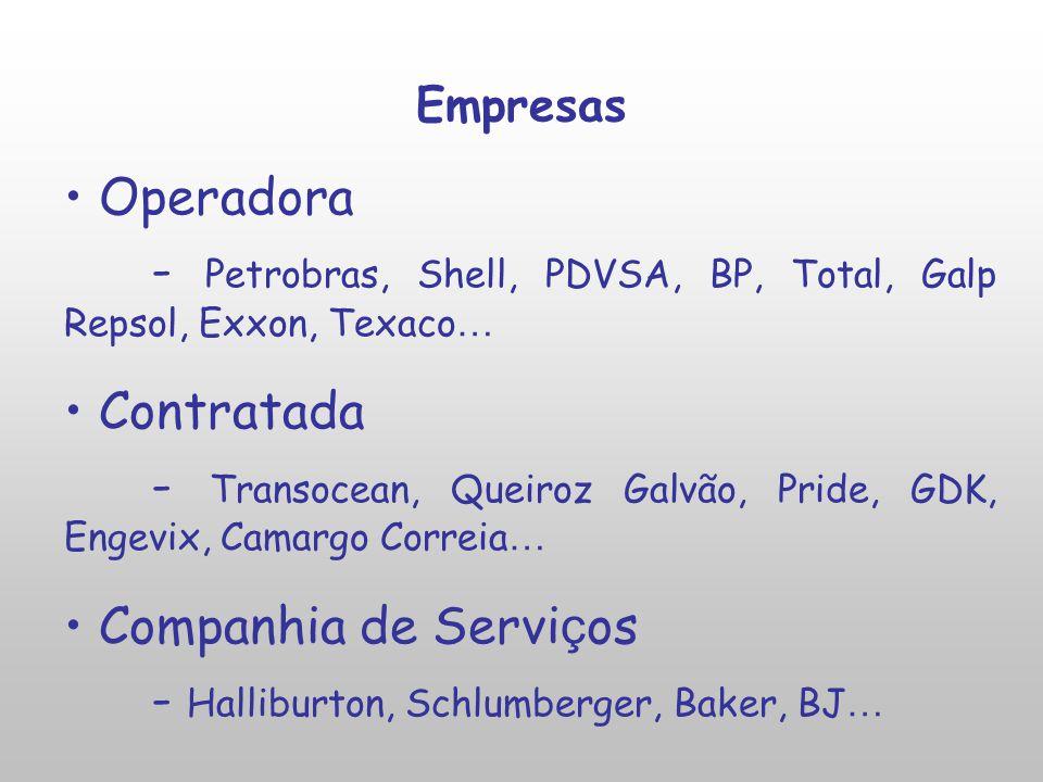 Empresas Operadora - Petrobras, Shell, PDVSA, BP, Total, Galp Repsol, Exxon, Texaco … Contratada - Transocean, Queiroz Galvão, Pride, GDK, Engevix, Ca