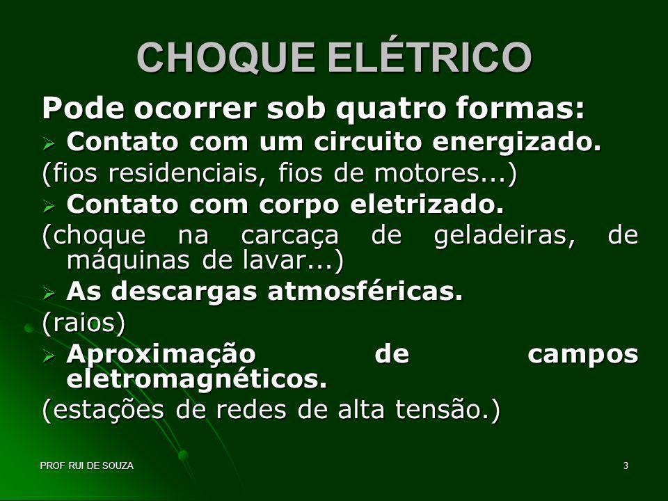 PROF RUI DE SOUZA3 CHOQUE ELÉTRICO Pode ocorrer sob quatro formas: Contato com um circuito energizado. Contato com um circuito energizado. (fios resid
