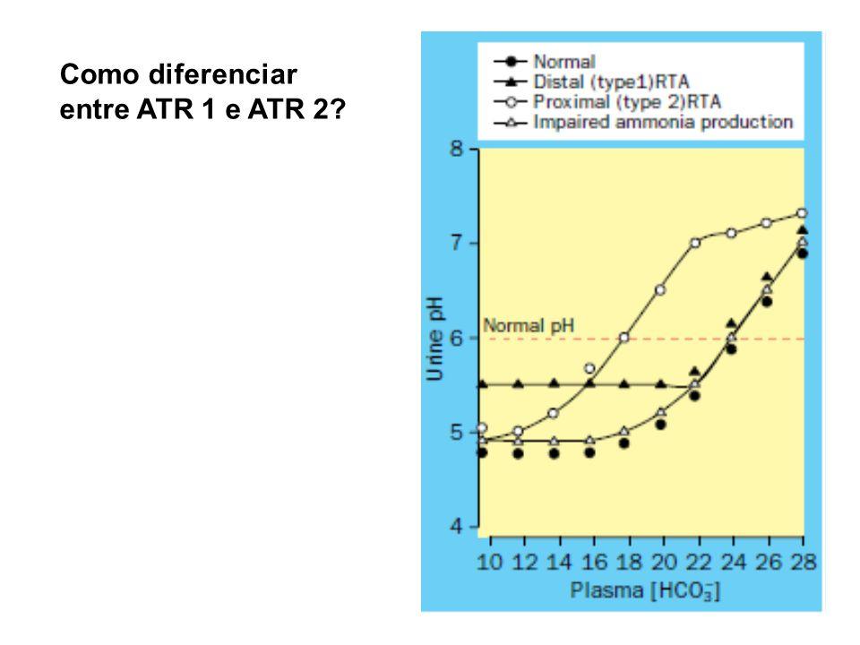 Como diferenciar entre ATR 1 e ATR 2?