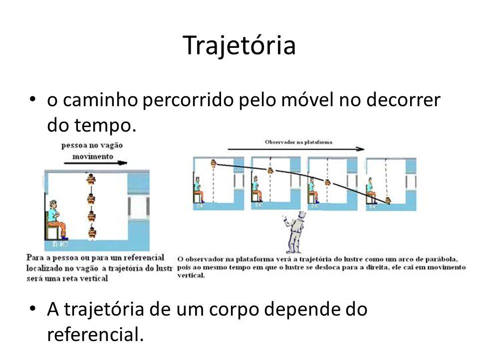 Trajetória o caminho percorrido pelo móvel no decorrer do tempo. A trajetória de um corpo depende do referencial.