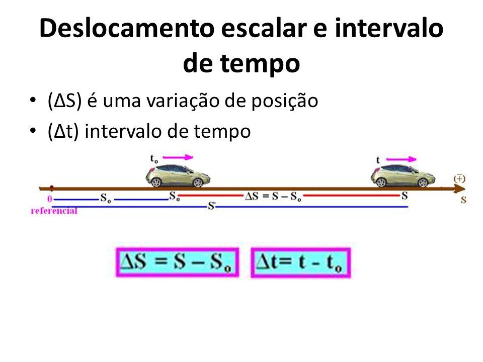 Deslocamento escalar e intervalo de tempo (ΔS) é uma variação de posição (Δt) intervalo de tempo