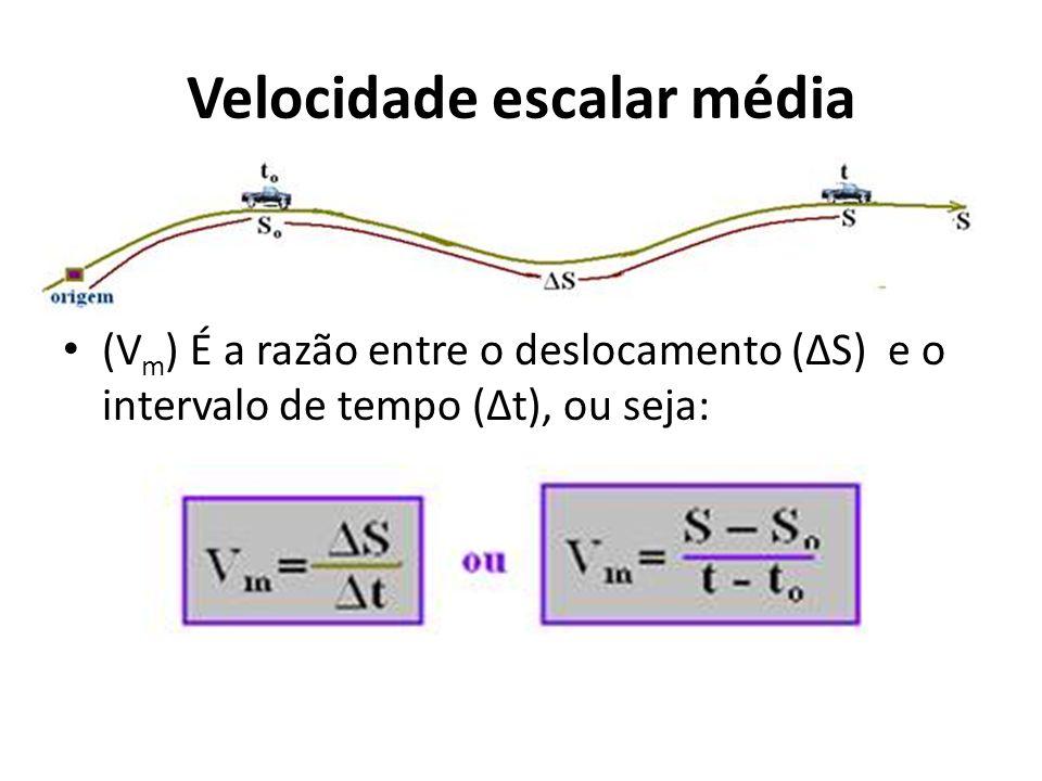 Velocidade escalar média (V m ) É a razão entre o deslocamento (ΔS) e o intervalo de tempo (Δt), ou seja: