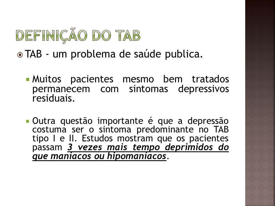 TAB - um problema de saúde publica. Muitos pacientes mesmo bem tratados permanecem com sintomas depressivos residuais. Outra questão importante é que