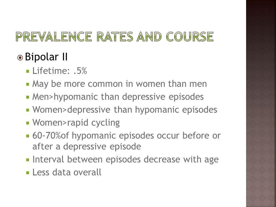 Bipolar II Lifetime:.5% May be more common in women than men Men>hypomanic than depressive episodes Women>depressive than hypomanic episodes Women>rap
