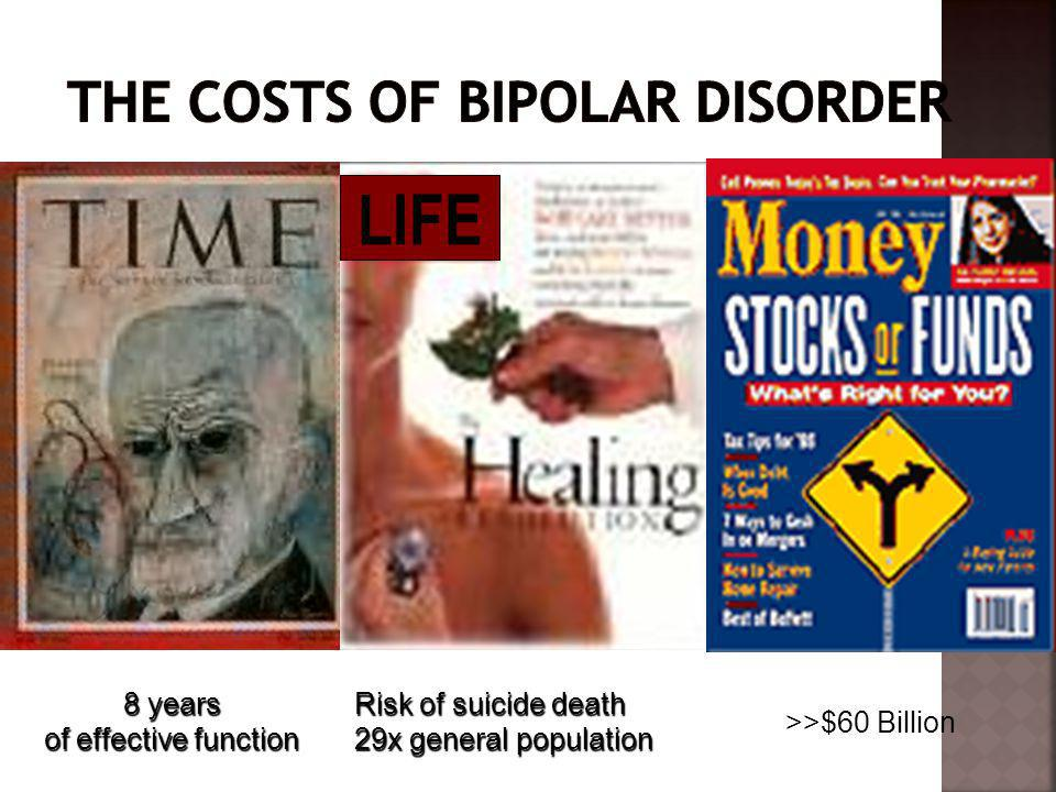 LIFE 8 years of effective function Risk of suicide death 29x general population >>$60 Billion