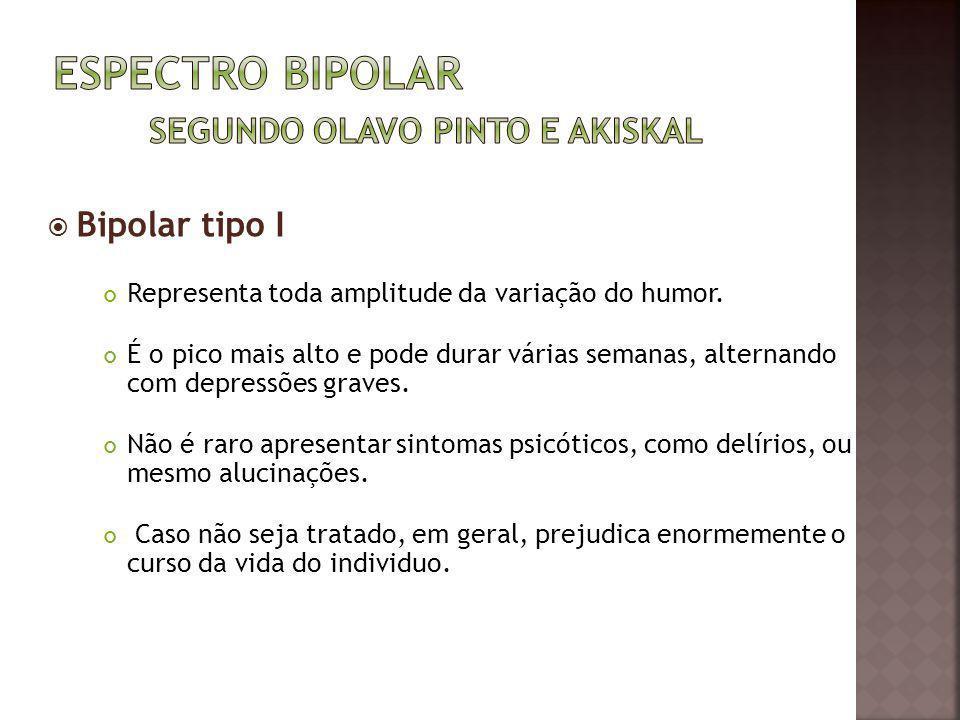 Bipolar tipo I Representa toda amplitude da variação do humor. É o pico mais alto e pode durar várias semanas, alternando com depressões graves. Não é