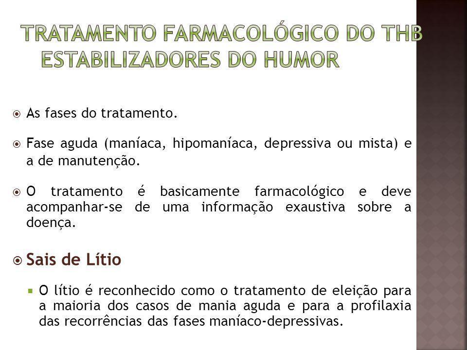 As fases do tratamento. Fase aguda (maníaca, hipomaníaca, depressiva ou mista) e a de manutenção. O tratamento é basicamente farmacológico e deve acom