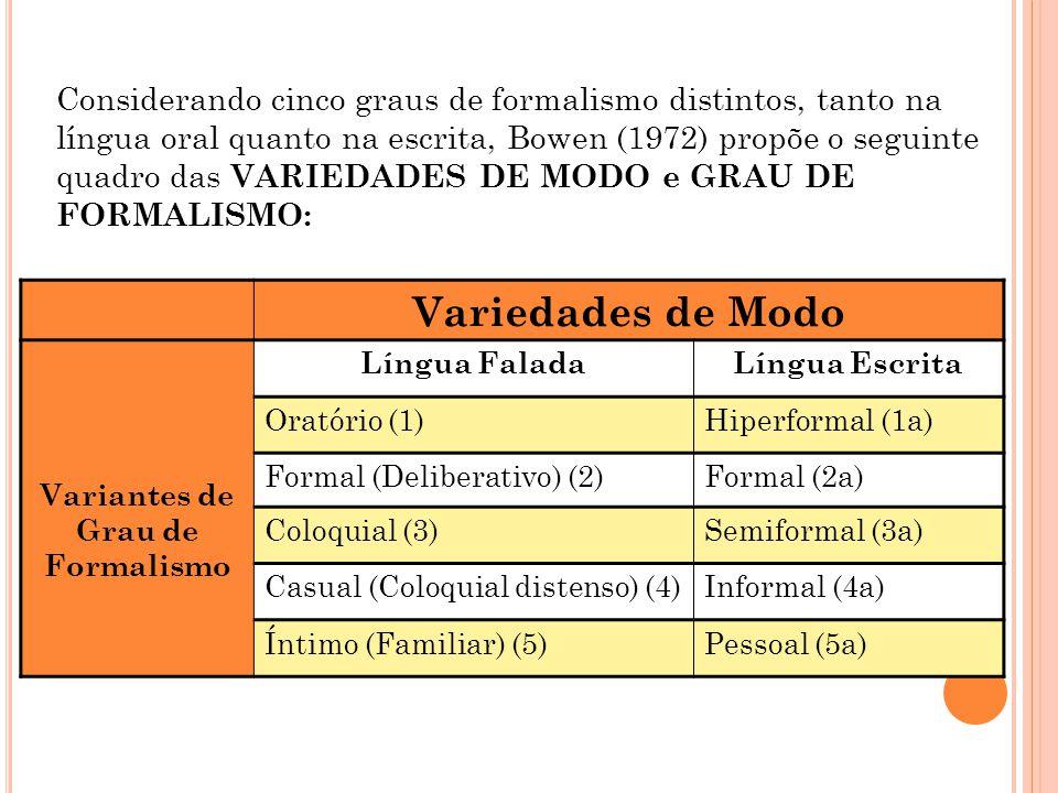 Considerando cinco graus de formalismo distintos, tanto na língua oral quanto na escrita, Bowen (1972) propõe o seguinte quadro das VARIEDADES DE MODO