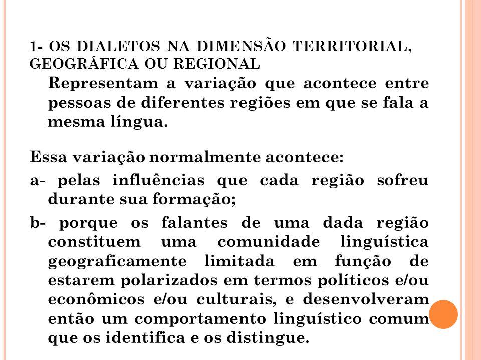 1- OS DIALETOS NA DIMENSÃO TERRITORIAL, GEOGRÁFICA OU REGIONAL Representam a variação que acontece entre pessoas de diferentes regiões em que se fala
