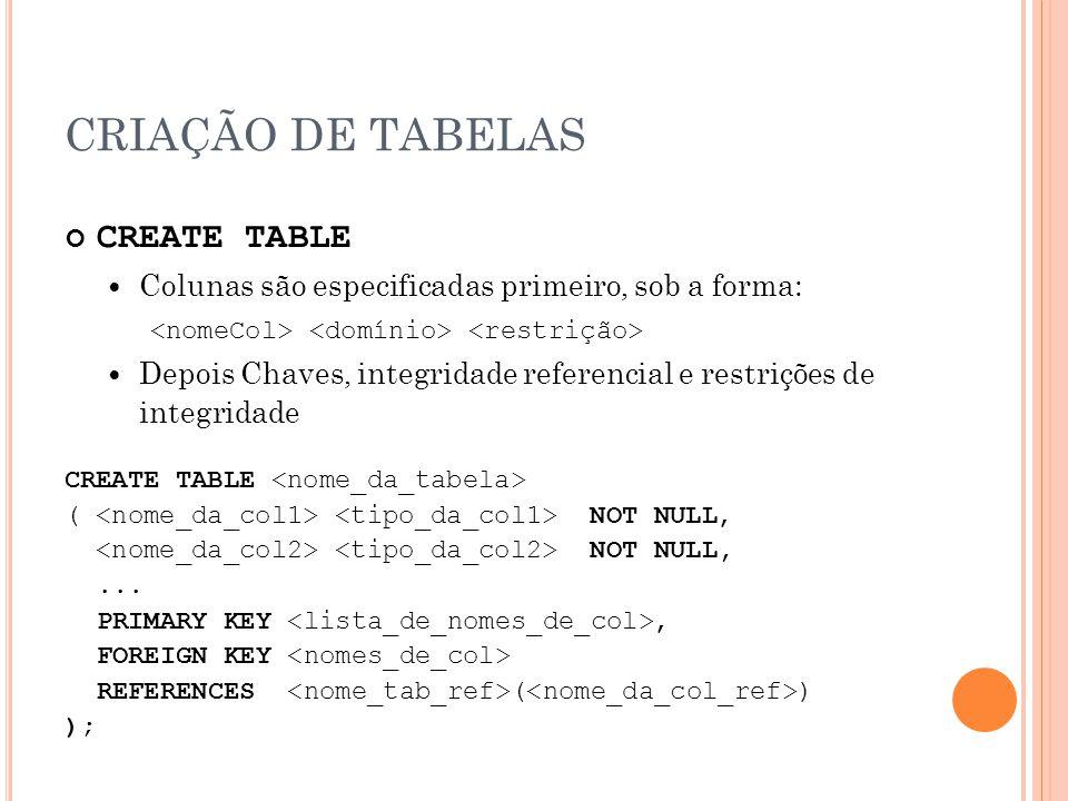 CRIAÇÃO DE TABELAS CREATE TABLE Colunas são especificadas primeiro, sob a forma: Depois Chaves, integridade referencial e restrições de integridade CR