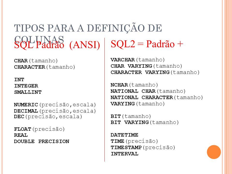TIPOS PARA A DEFINIÇÃO DE COLUNAS SQL Padrão (ANSI) CHAR(tamanho) CHARACTER(tamanho) INT INTEGER SMALLINT NUMERIC(precisão,escala) DECIMAL(precisão,es
