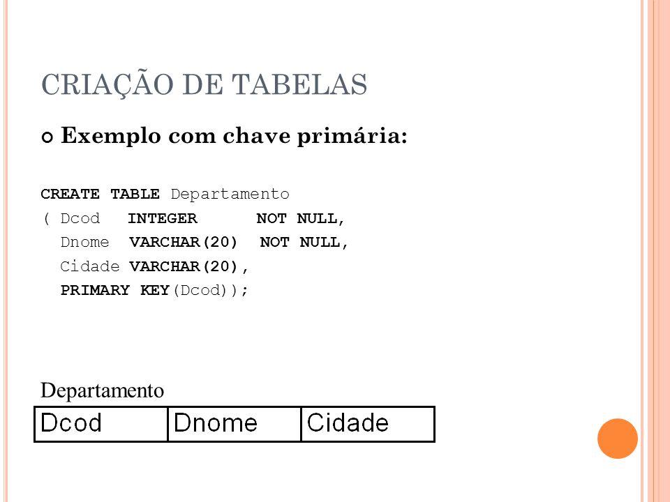 CRIAÇÃO DE TABELAS Exemplo com chave primária: CREATE TABLE Departamento ( Dcod INTEGER NOT NULL, Dnome VARCHAR(20) NOT NULL, Cidade VARCHAR(20), PRIM