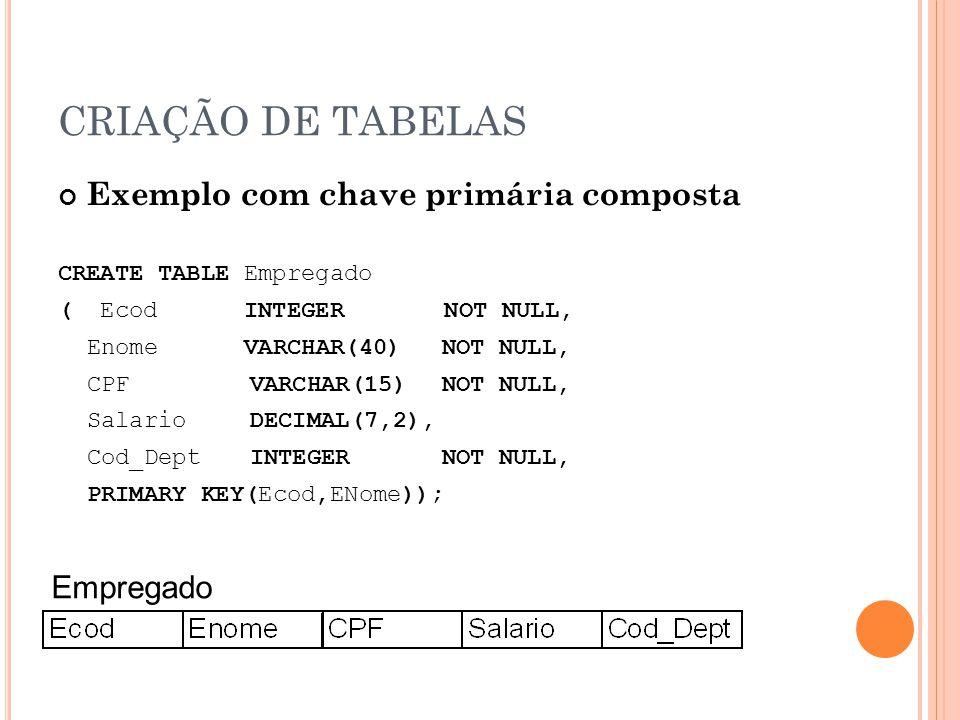 CRIAÇÃO DE TABELAS Exemplo com chave primária composta CREATE TABLE Empregado ( Ecod INTEGER NOT NULL, Enome VARCHAR(40)NOT NULL, CPFVARCHAR(15)NOT NU