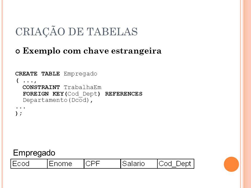 CRIAÇÃO DE TABELAS Exemplo com chave estrangeira CREATE TABLE Empregado (..., CONSTRAINT TrabalhaEm FOREIGN KEY(Cod_Dept) REFERENCES Departamento(Dcod