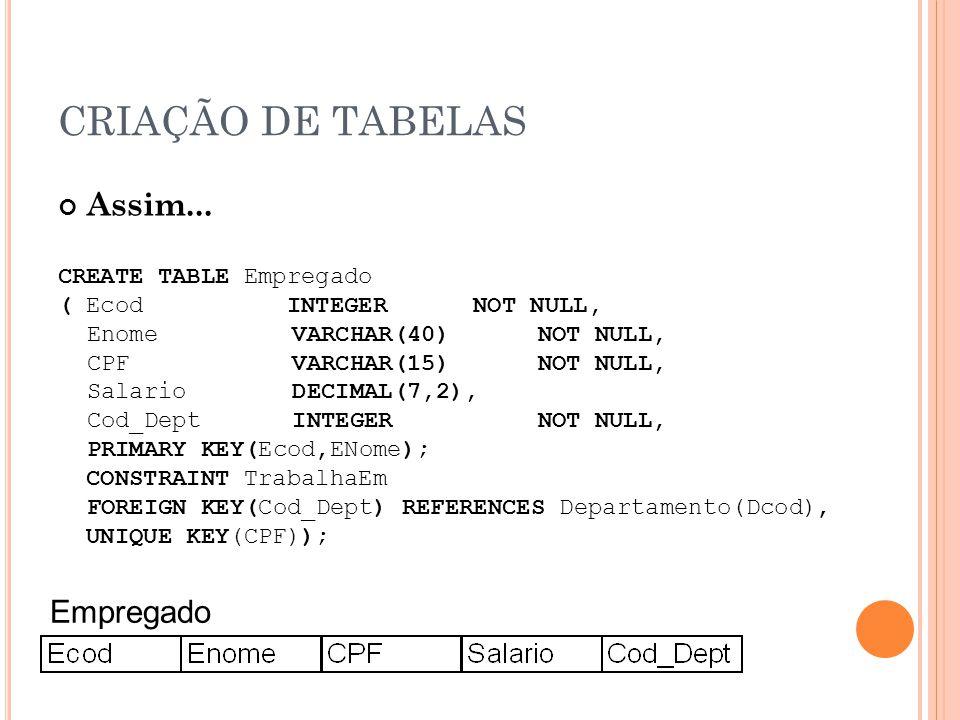 CRIAÇÃO DE TABELAS Assim... CREATE TABLE Empregado ( Ecod INTEGER NOT NULL, Enome VARCHAR(40)NOT NULL, CPF VARCHAR(15)NOT NULL, Salario DECIMAL(7,2),