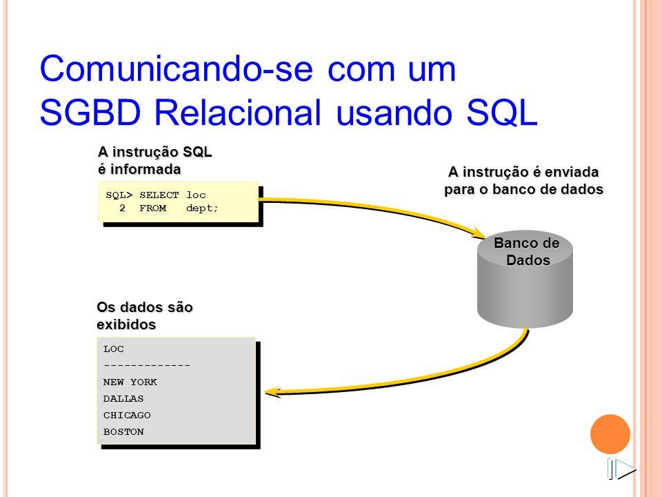 SQL> SELECT loc 2 FROM dept; SQL> SELECT loc 2 FROM dept; A instrução SQL é informada Banco de Dados A instrução é enviada para o banco de dados LOC -