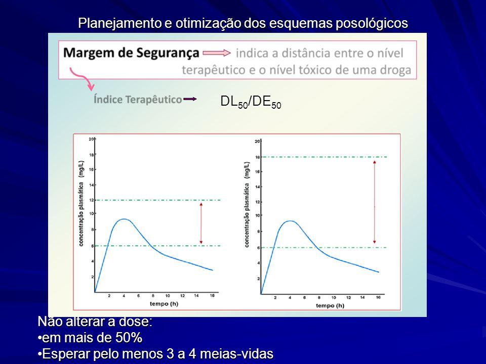 Planejamento e otimização dos esquemas posológicos DL 50 /DE 50 Não alterar a dose: em mais de 50%em mais de 50% Esperar pelo menos 3 a 4 meias-vidasE