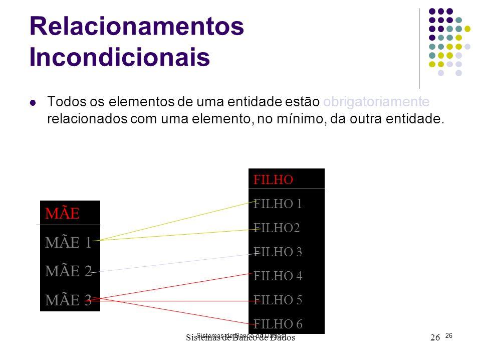 Sistemas de Banco de Dados26 Sistemas de Banco de Dados26 Relacionamentos Incondicionais Todos os elementos de uma entidade estão obrigatoriamente rel