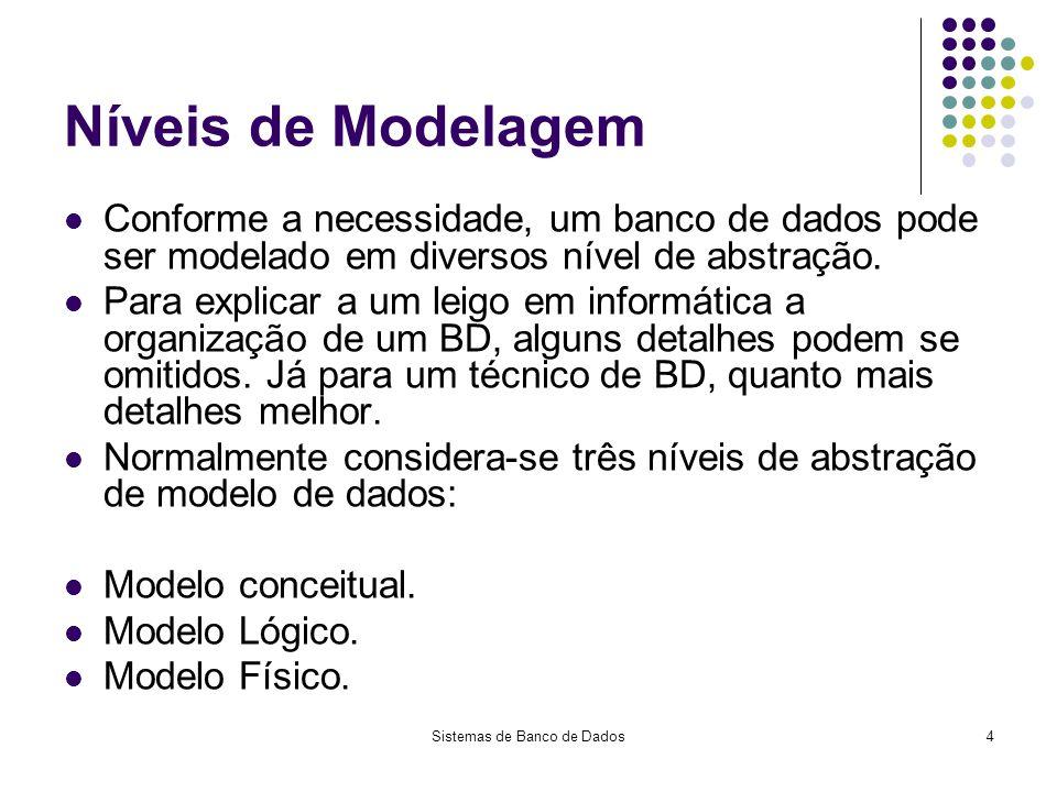 Sistemas de Banco de Dados35 Modelagem Conceitual e Projeto de Banco de Dados Paulo Cougo Ed.
